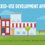 Mobile Apps for Mixed-Use Developments – Infographic