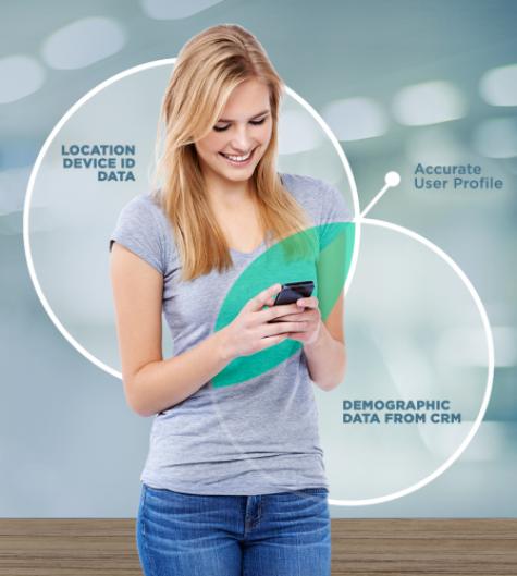 Residential-Data-User-Profile