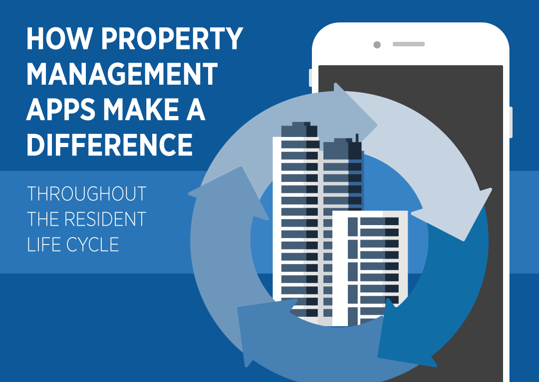 Property Management Apps Maximize Your Marketing - Phunware