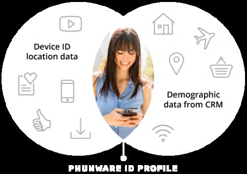 data-customer-profile-light